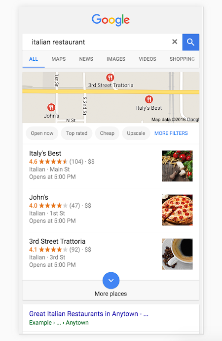 "The ""Local Pack"" - Google continues to prioritize its own ""Local Pack"" results whenever a user searches for a local query like: restaurants near me, oil change detroit, michigan gear ann arbor, florist close by."