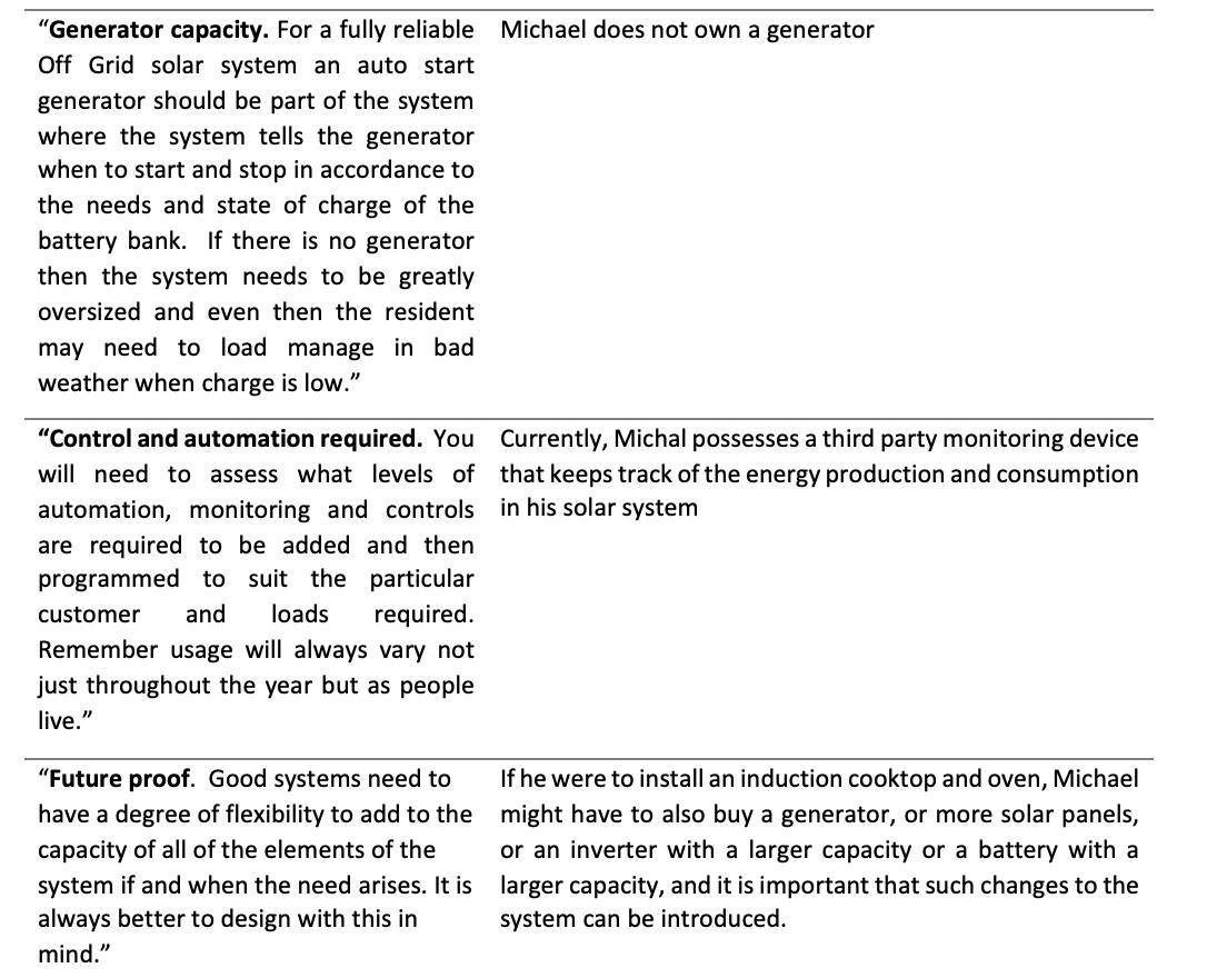 Generator capacity.png