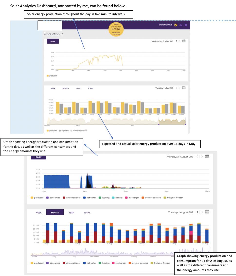 Solar Analytics.png