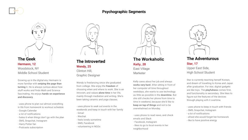 Psychographic Segments of Target Audience