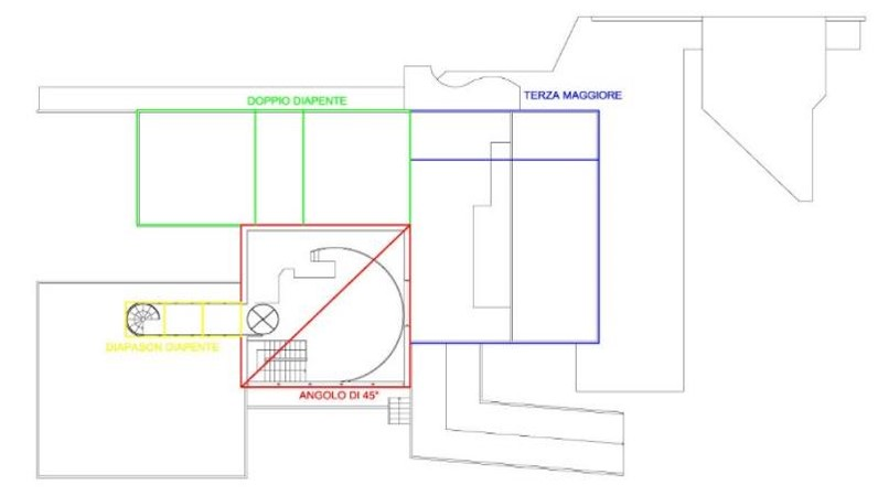Harmonic ration and rendering view of the Restaurant building for the Centre de vacances by Eileen Gray