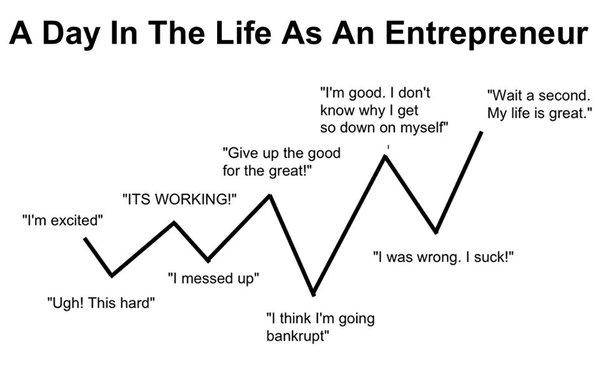 journey-of-entrepreneur