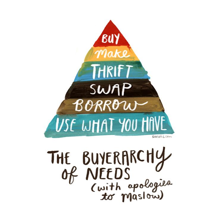buyerarchy-of-needs-sarah-l.jpg