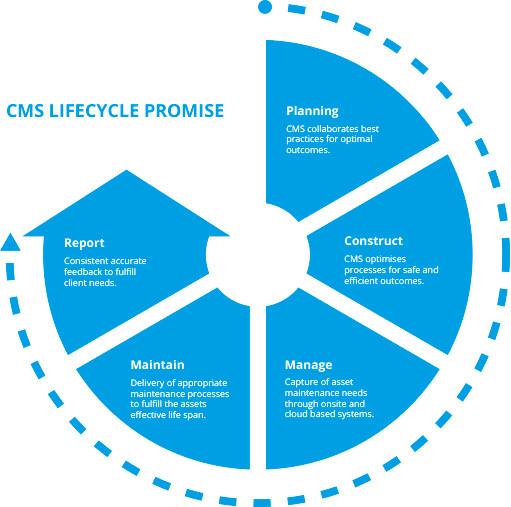 lifecycle-maintenance-chart.jpg