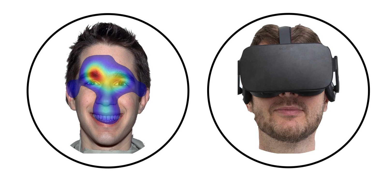 Eye tracking (left) shows that the most important area we pay attention to during face to face interaction is the same area largely covered by the HMD (right)