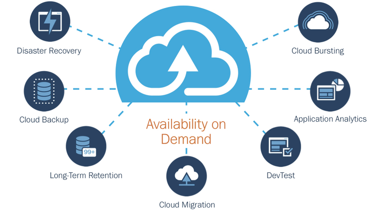 Integrate on-premise apps and data.