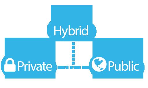 computerworld_virtualisation_cloud_public_cloud