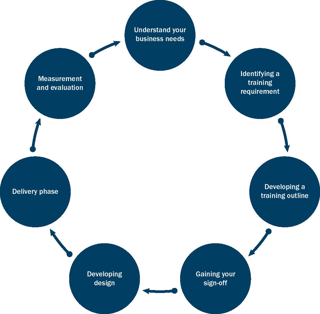 computerworld_bespoke_training_wheel