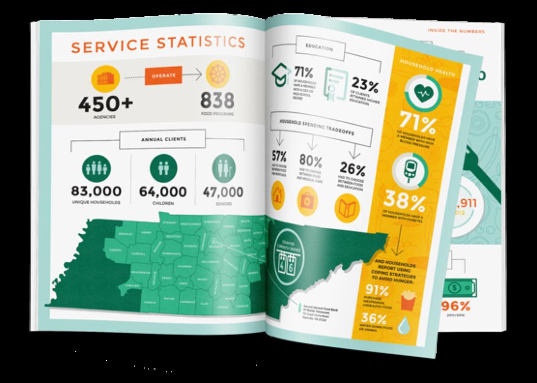 Content - Data Viz Bigger.png