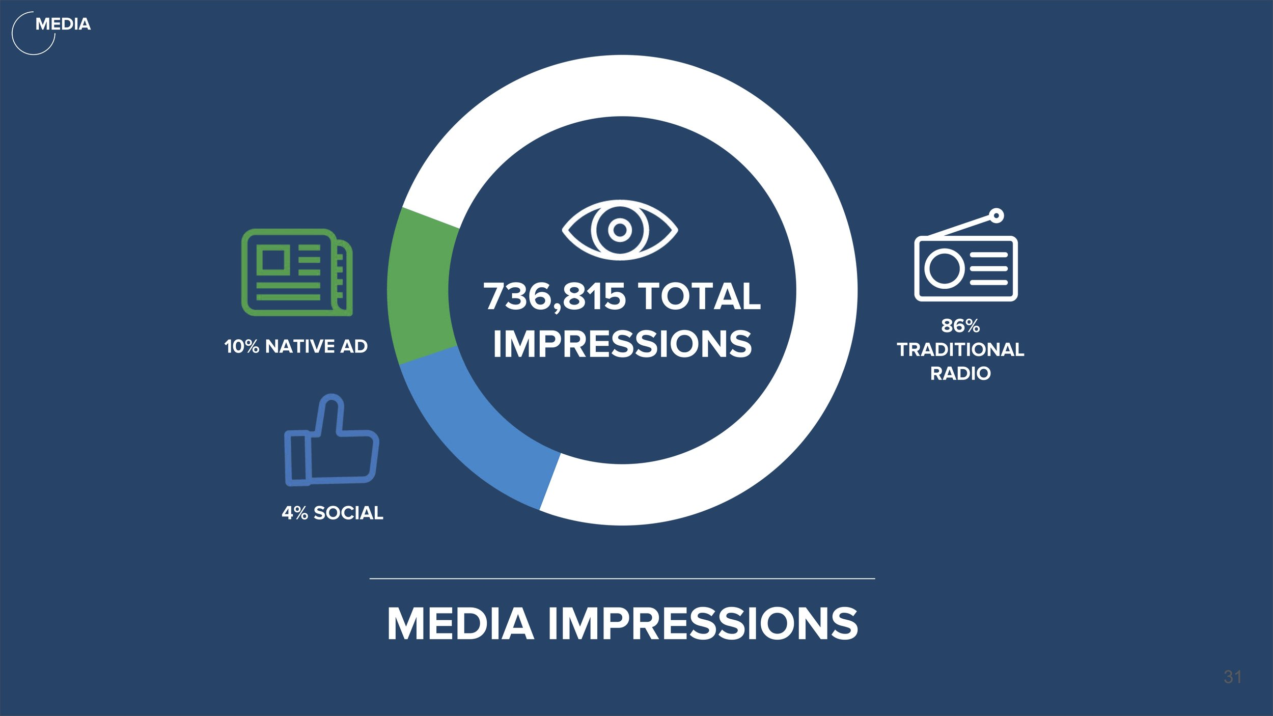 Media Impressions.jpg