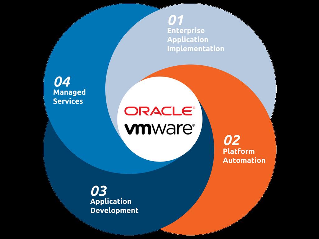 Oracle VMware Expertise