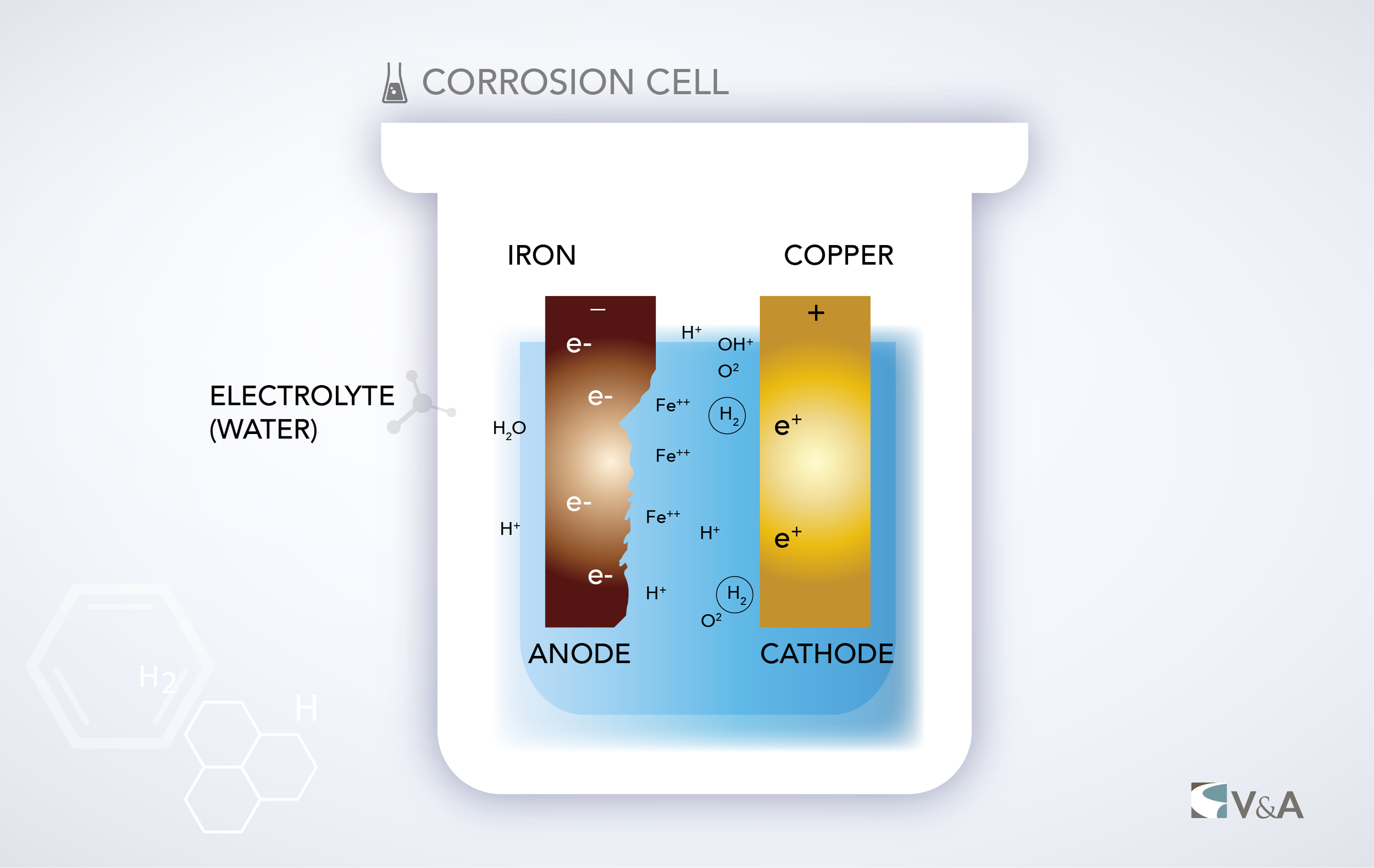 Corrosion Cell infographics-01.png