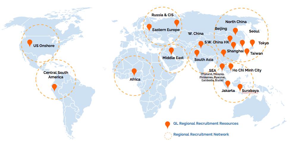 Global Recruitment Infrastructure