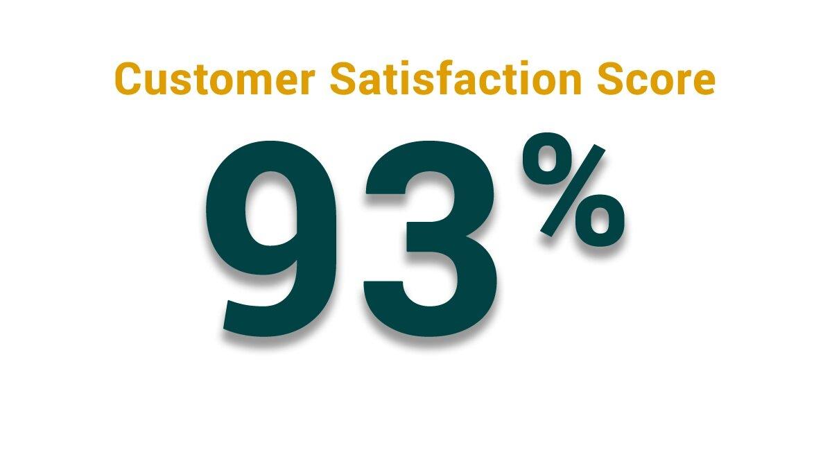 CSAT%401%2C5x.jpg