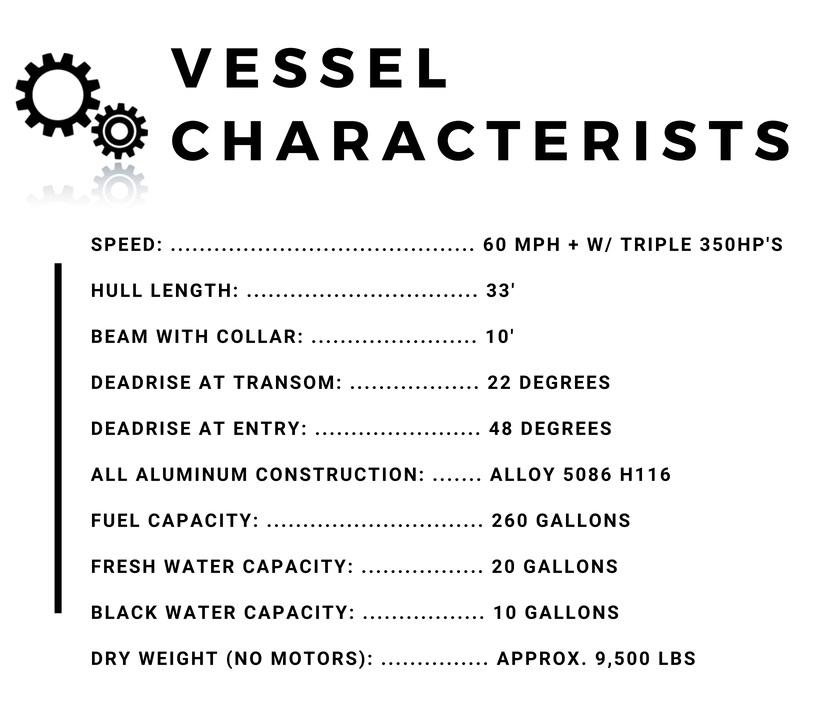 Vessel Characteristics 02.png