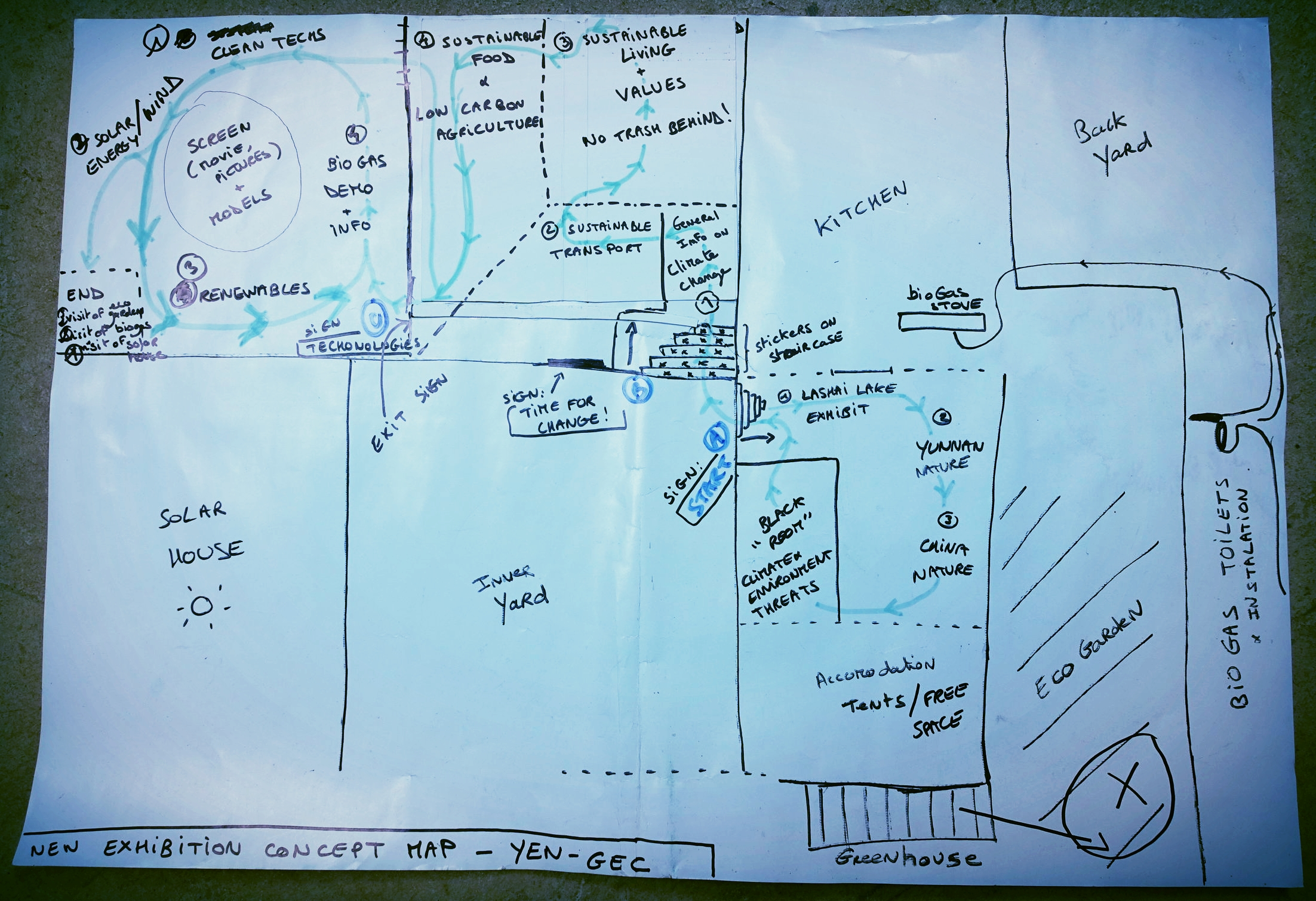 Our master plan!
