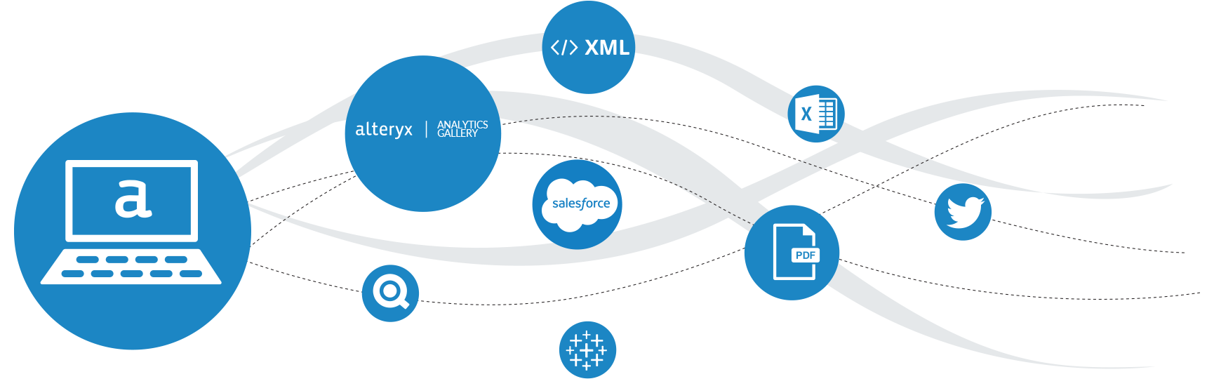 Alteryx for the Tech Leader — Continuum