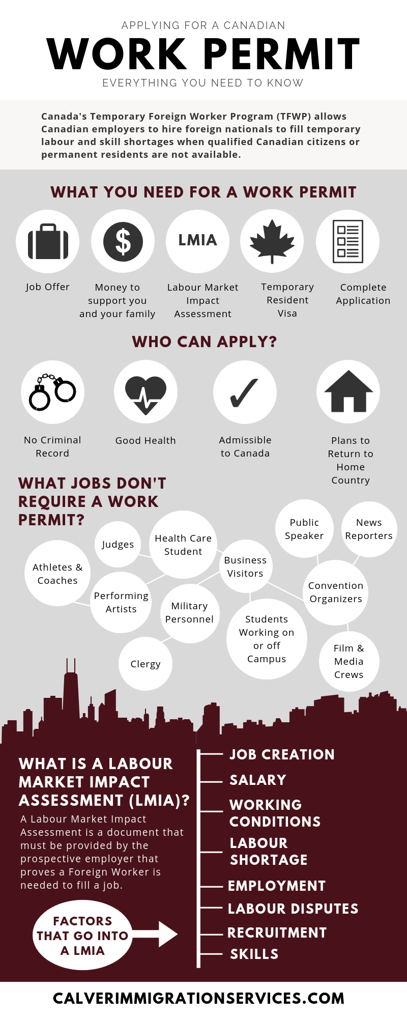 Work Permit Infographic.png