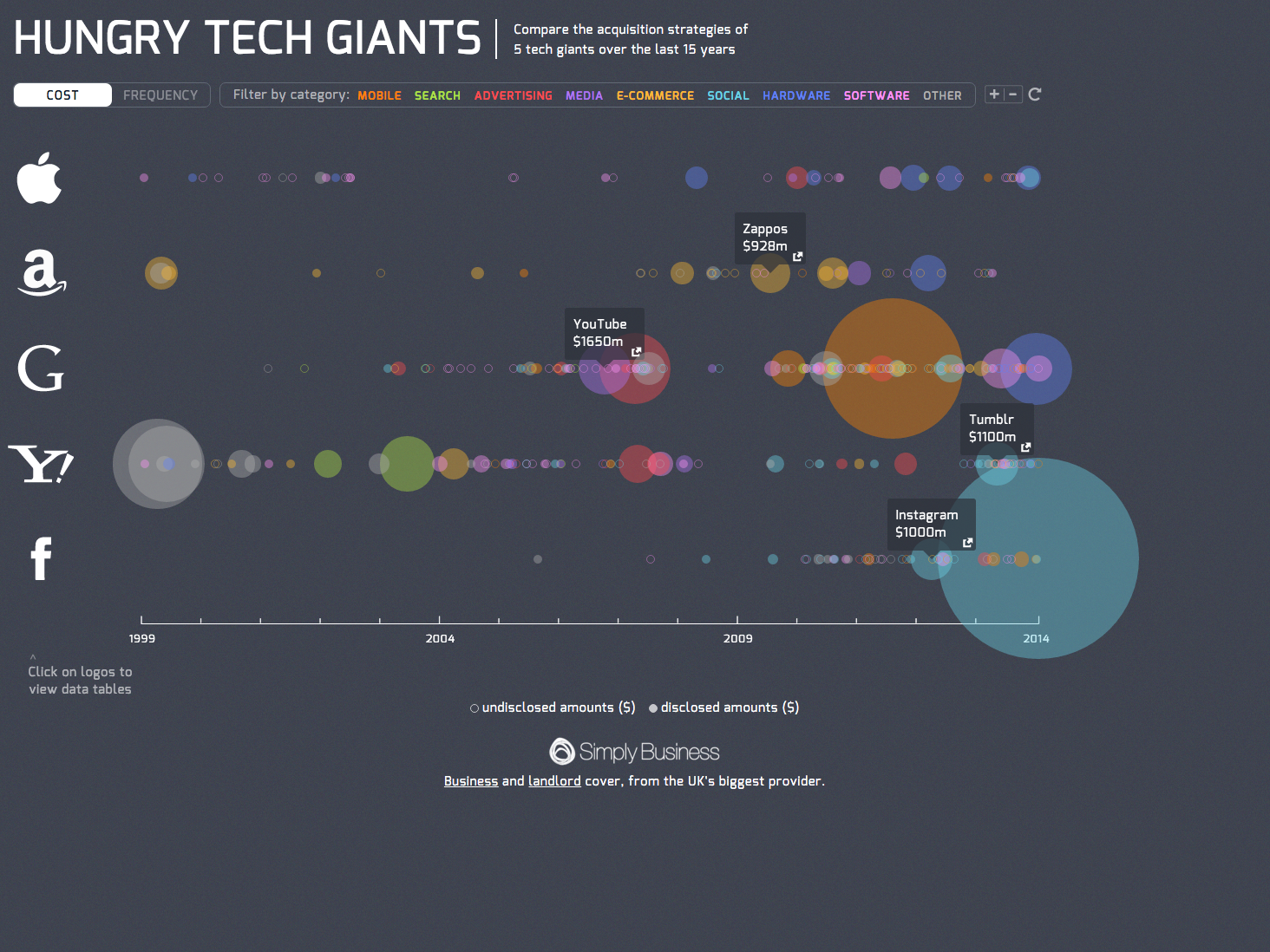 Simply Business Hungry Tech Giants 1.png