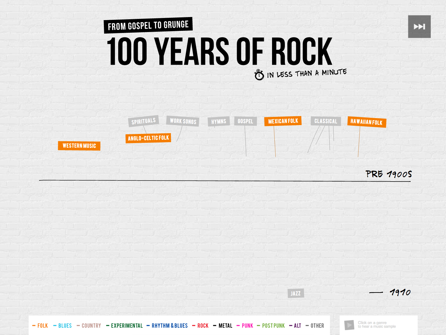 Concert Hotels 100 Years of Rock 1.png