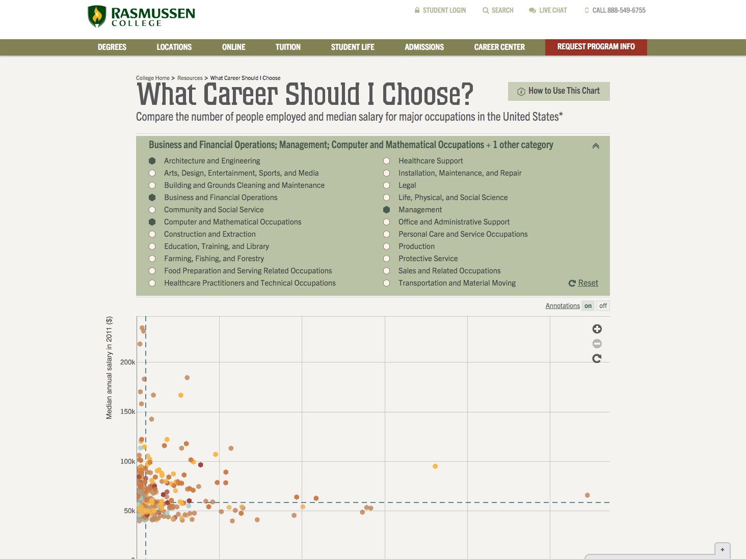Rasmussen What Career Should I Choose 2.png