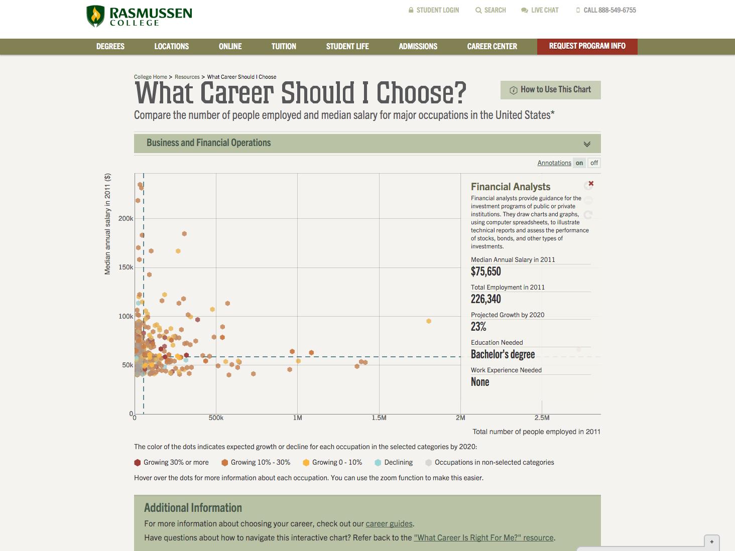 Rasmussen What Career Should I Choose 3.png