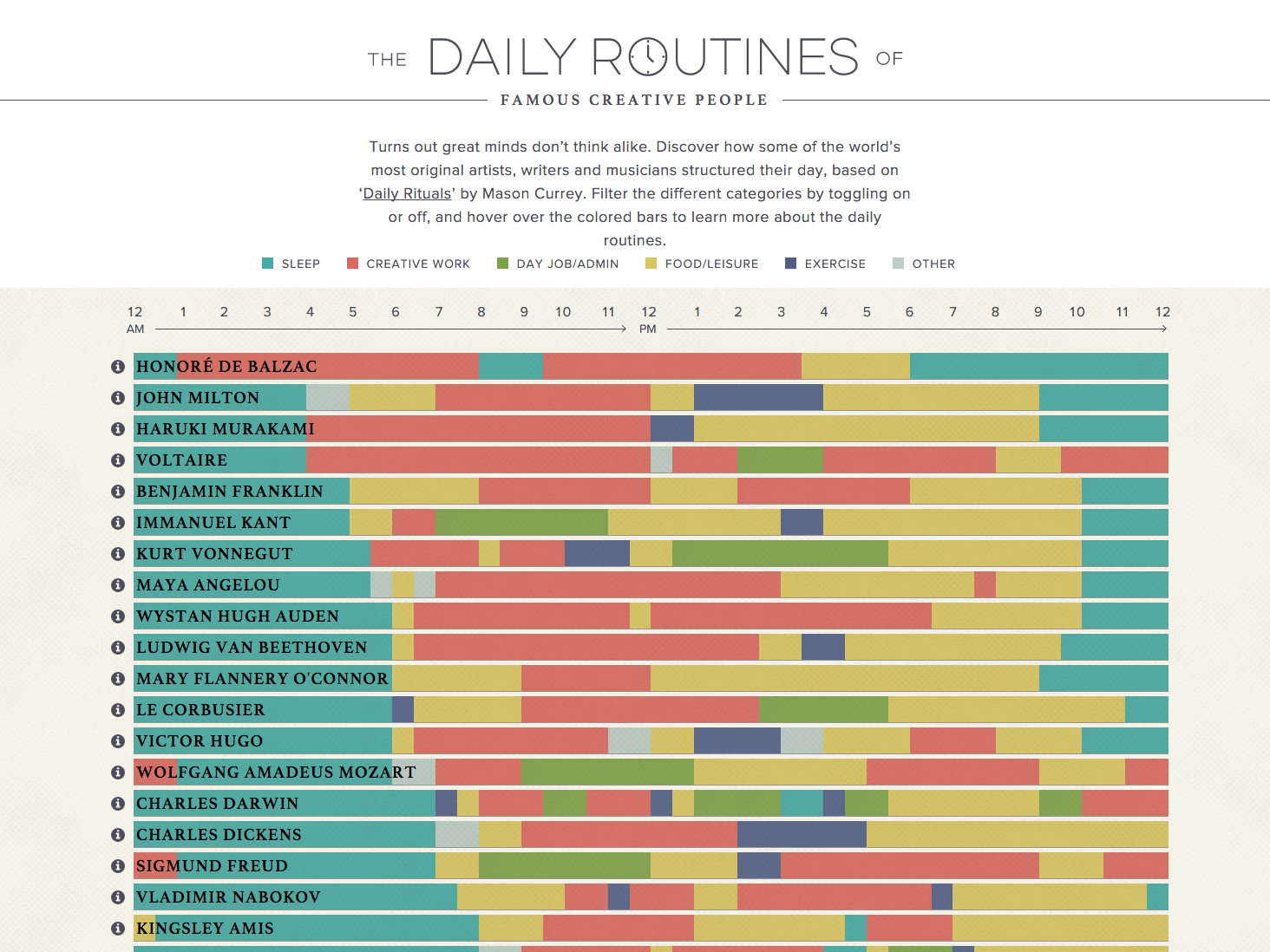 Podio Daily Routines 1.png