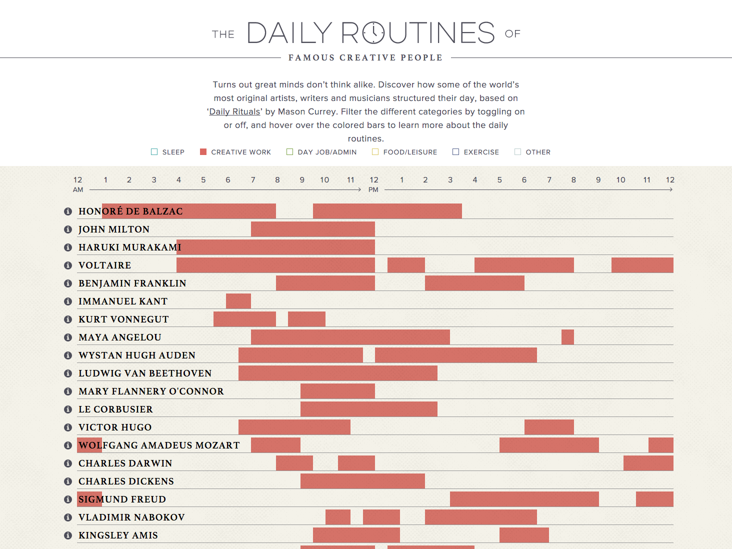 Podio Daily Routines 2.png