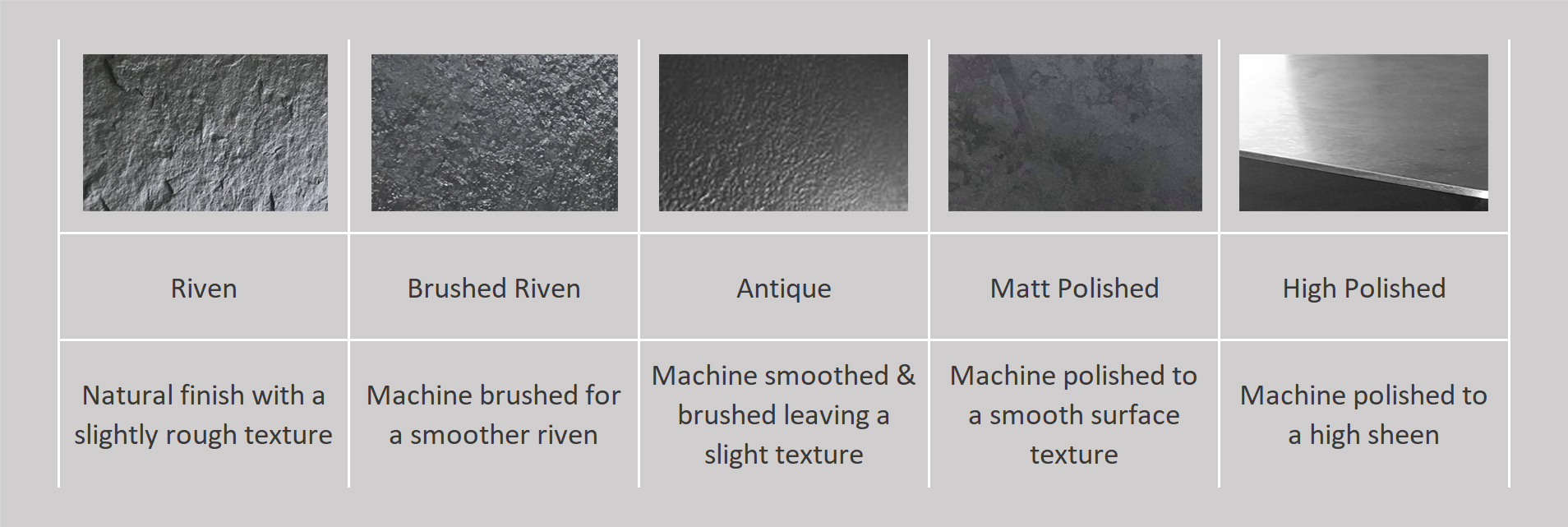 Norse Stone Caithness Flagstone Finishes Guide
