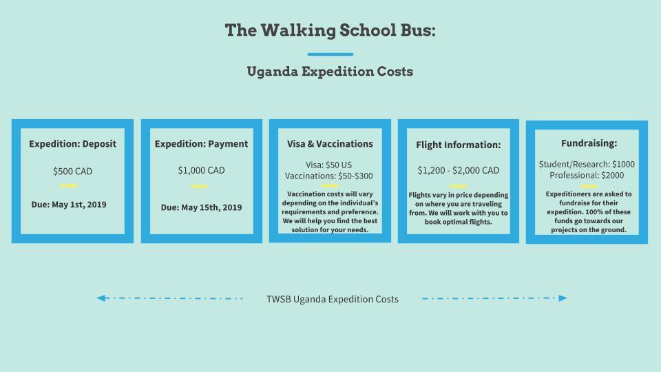 Uganda Expedition Pricing Model_ 2019 (3).jpg