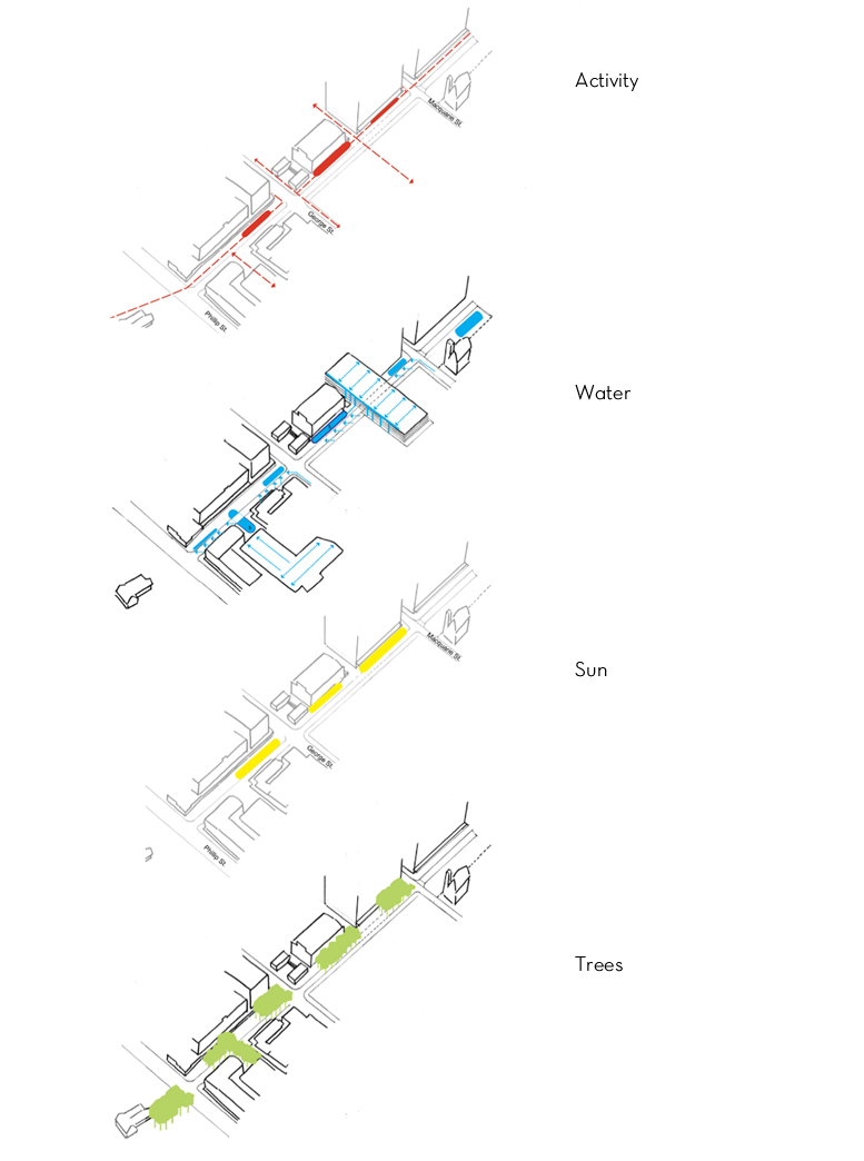 Diagrams of the Horwood Ave Civic Link