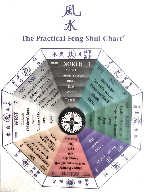 "Photo of Angi M Wong's ""The Practical Feng Shui Chart"""