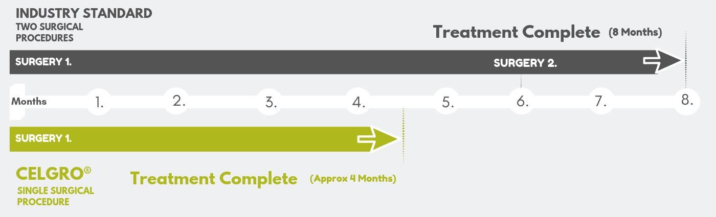 Dental Implant Timeline-5.jpg
