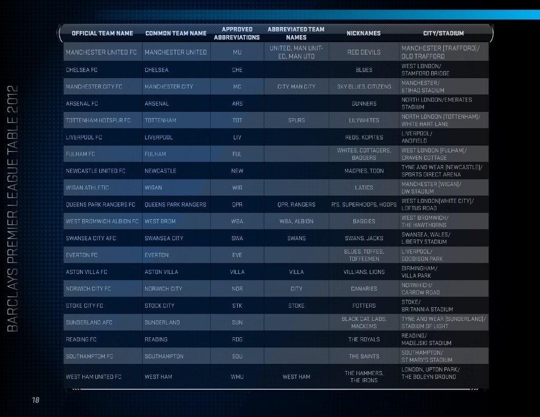 Fox Soccer Talent Handbook 6-29-2012 18.jpg