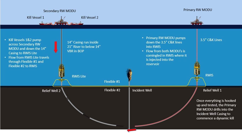RWIS Lite - Engineering Drawing 1.jpg