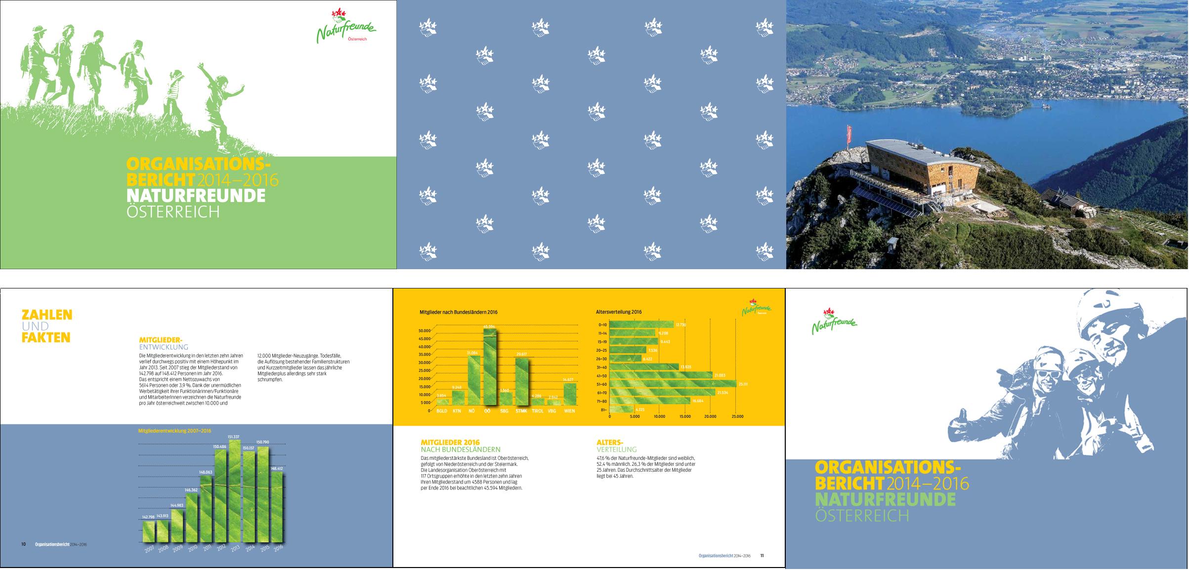 Three-Years-Report for Naturfreunde, Austrian Leisure Organisation