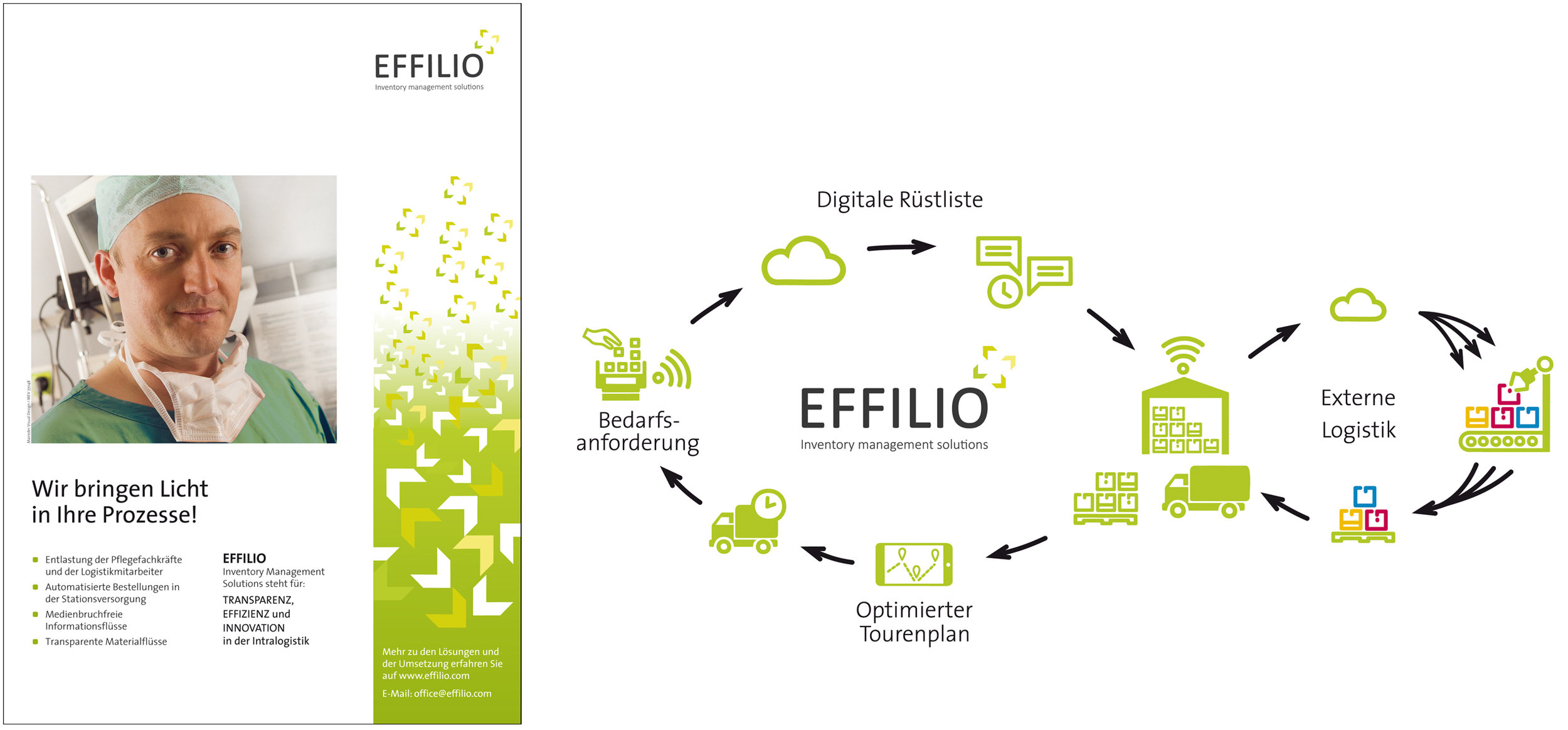 Graphic Design, advertisement and featured artwork industry 4.0 for Effilio, inventory management solutions