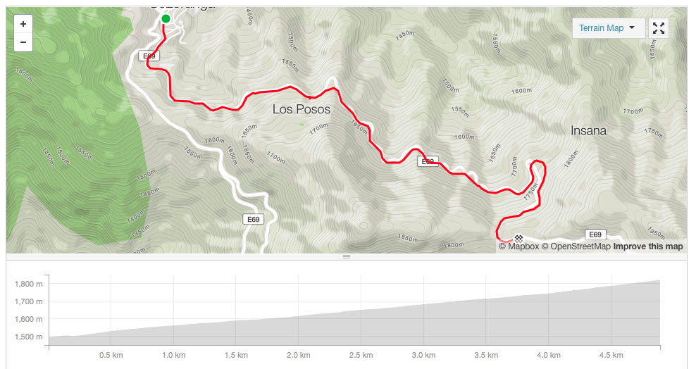 Morning section - before loosing GPS
