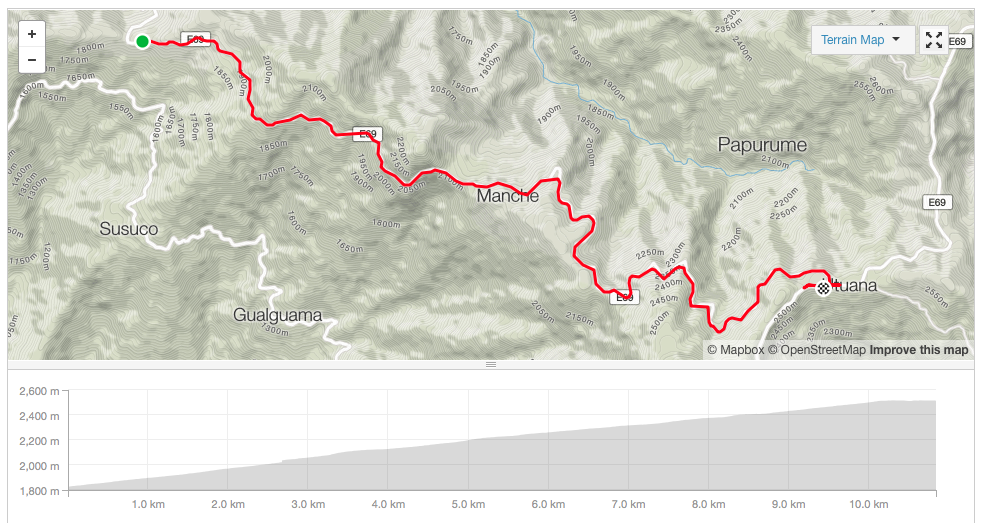 Afternoon section - after loosing GPS