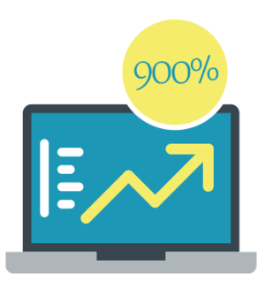 900% increase in average monthly website visits and 60% of total revenue generated from digital marketing efforts