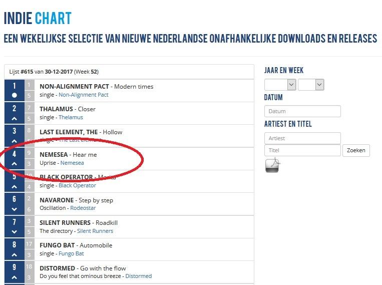 Nemesea up to No.4 on IndieXL alt chart!