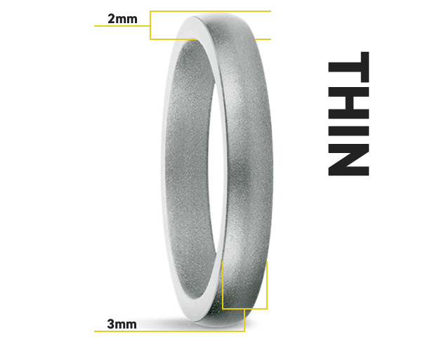 Saferingz_RingComparison.Thin2.png