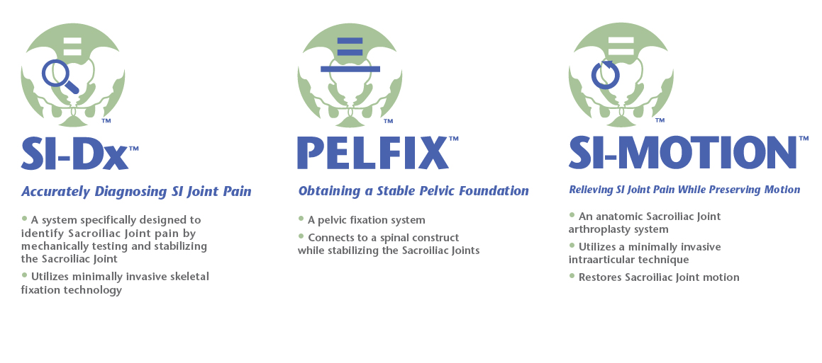 TRADEMARKS-MOTION_PELFIX_SI_Dx_icons_ALL.jpg