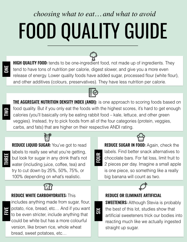 peter-roberts-coaching-food-quality-guide.jpg