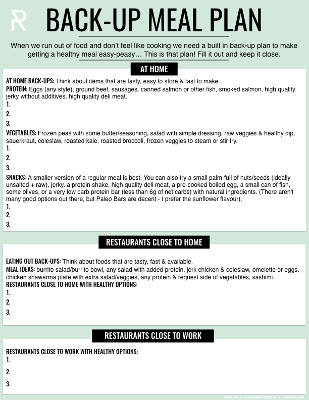 peter-roberts-coaching-back-up-meal-plan.jpg