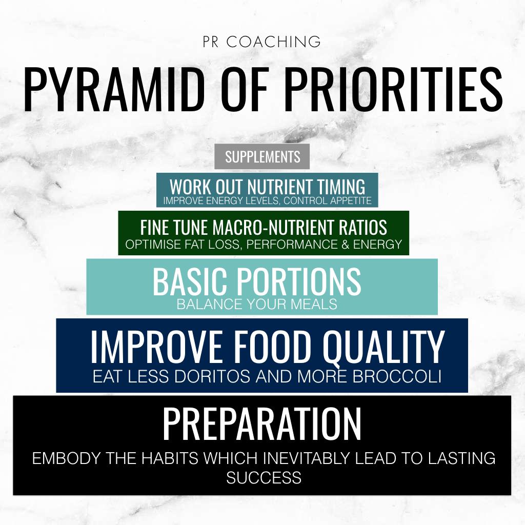 Pyramid Of Priorities.002.jpeg