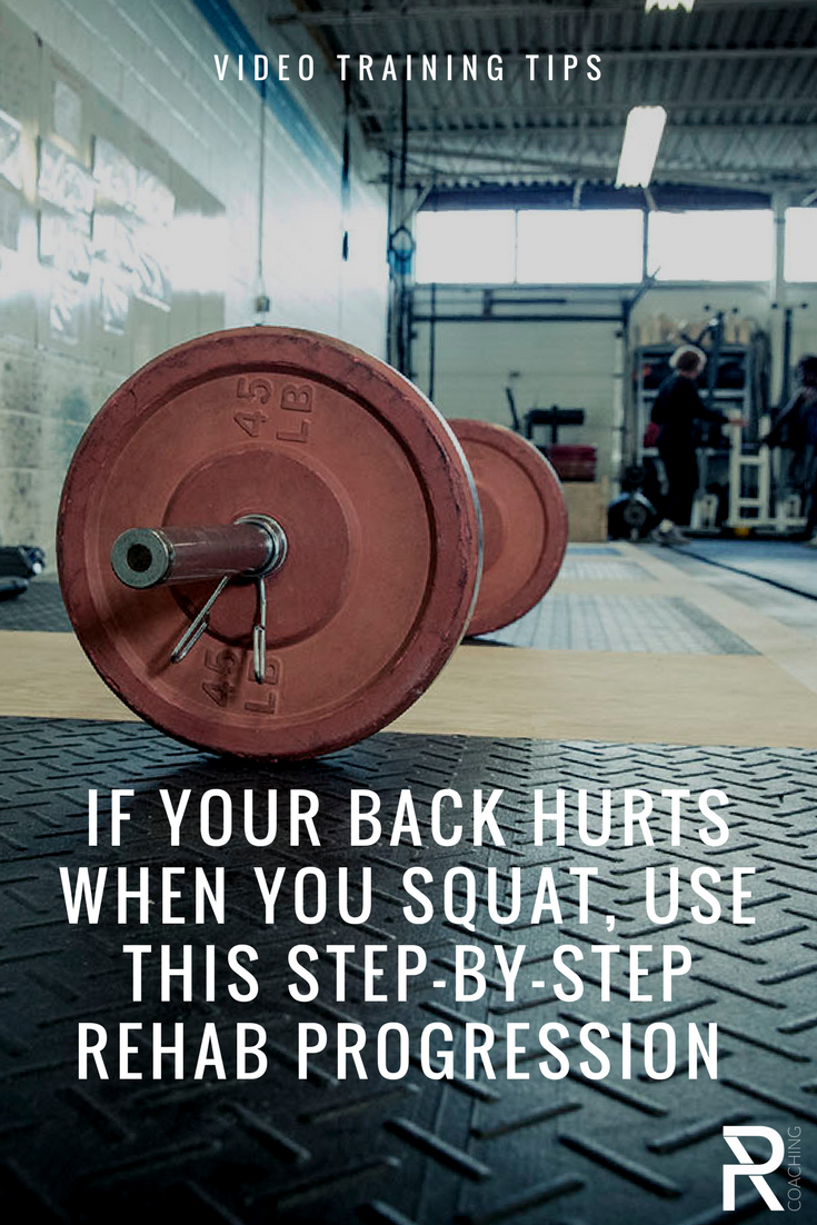 How To Fix Butt Wink During Squats In Just 20 Minutes   squats workout   squats motivation   squats before and after   how to master the perfect squat   PR Coaching
