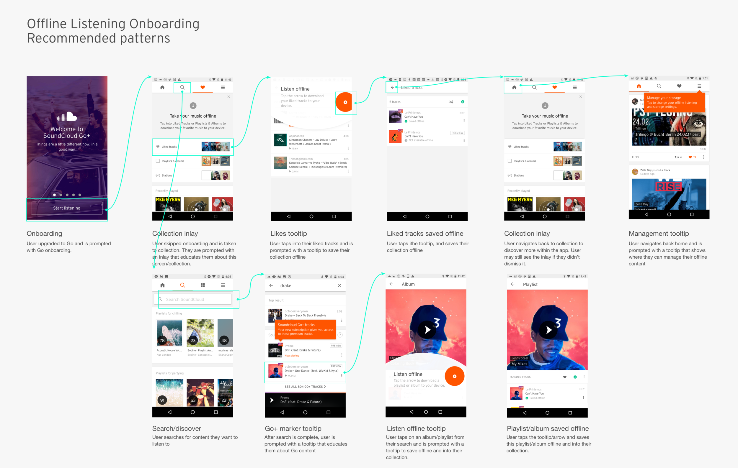 Recommended feature onboarding logic for saving offline