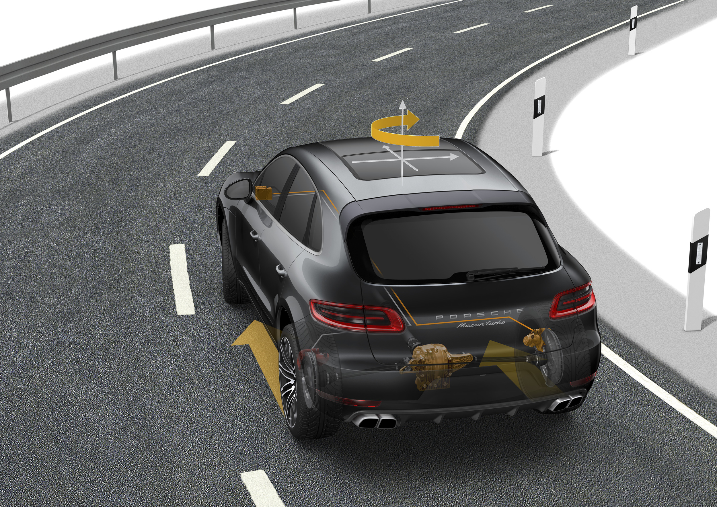 Porsche Macan torque vectoring system