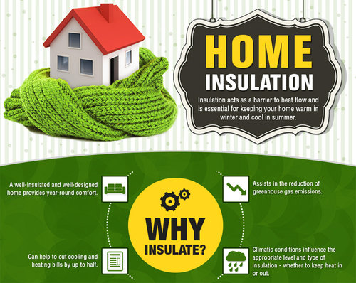 home insulation cooling heating.jpg